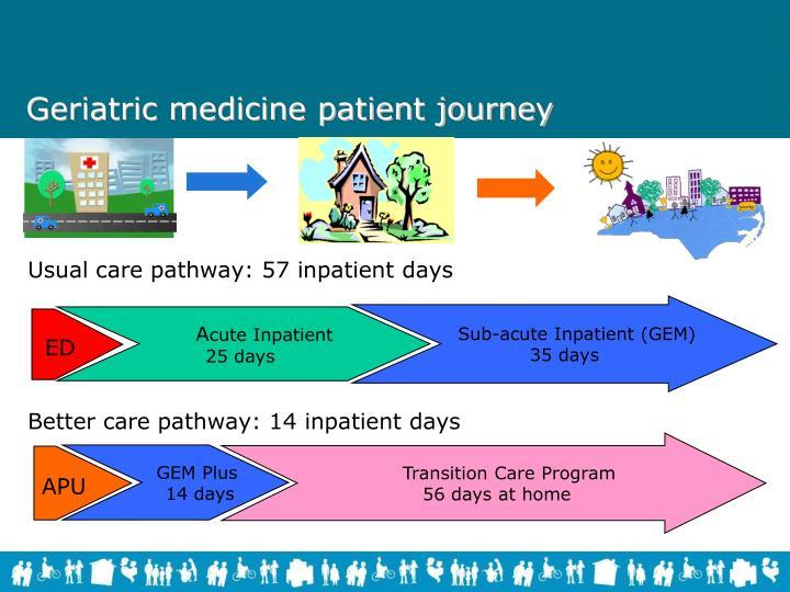 Geriatric medicine patient journey