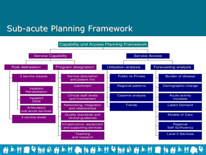 Sub acute planning framework