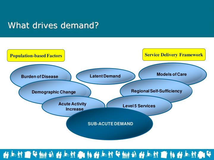 What drives demand?