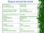 players around the world