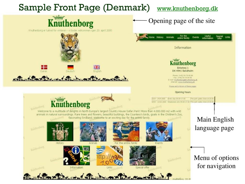Sample Front Page (Denmark)