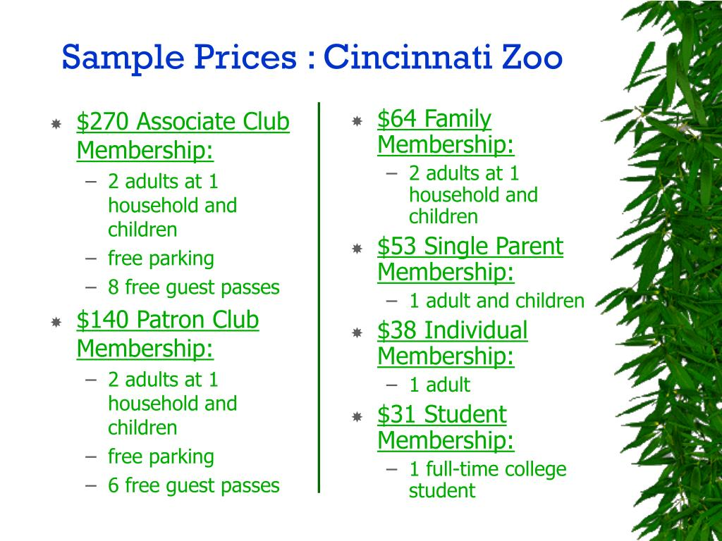 Sample Prices : Cincinnati Zoo