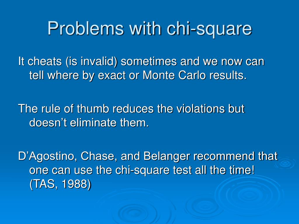 Problems with chi-square
