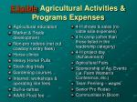 eligible agricultural activities programs expenses