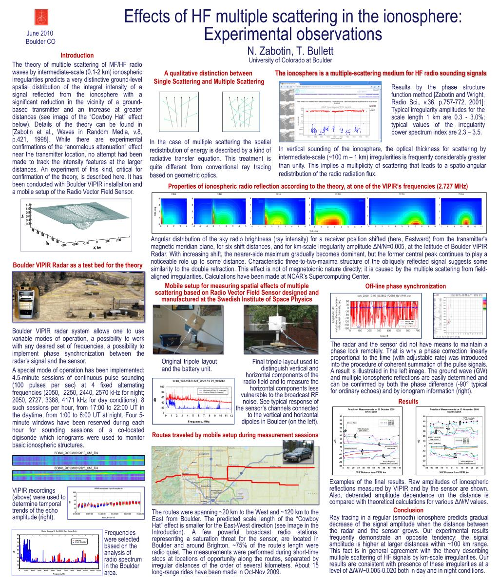 effects of hf multiple scattering in the ionosphere experimental observations l.