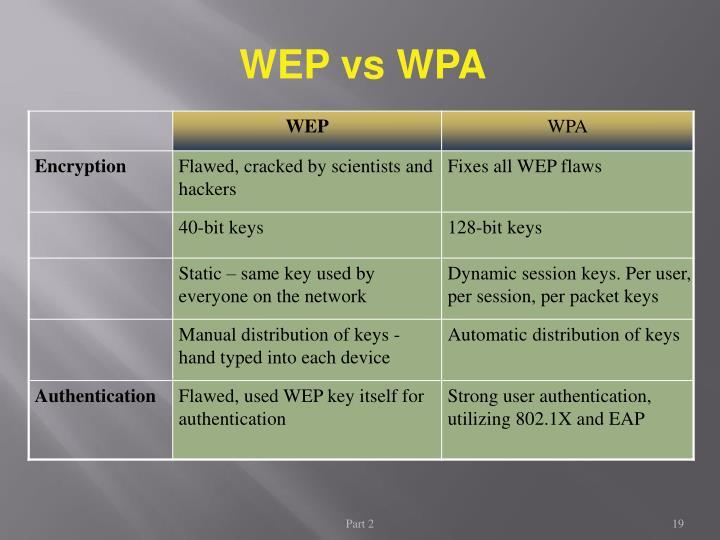 WEP vs WPA