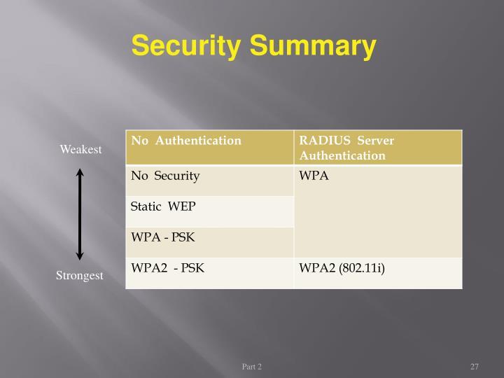 Security Summary