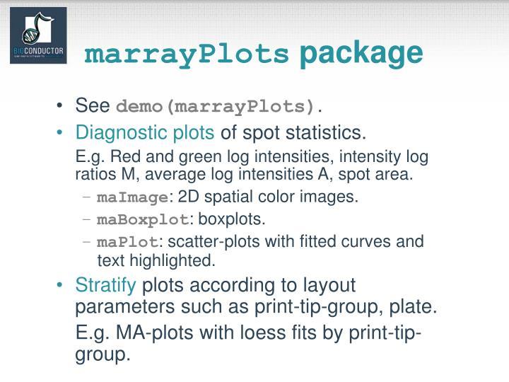 marrayPlots