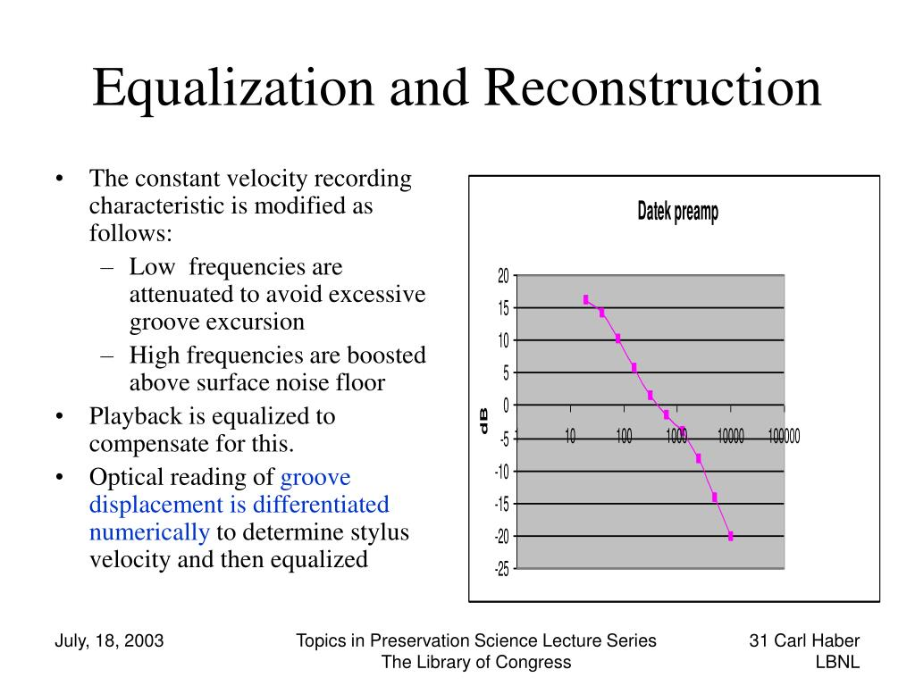 Equalization and Reconstruction