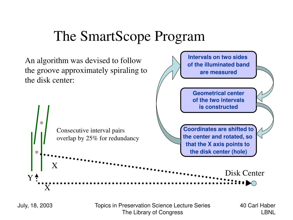 The SmartScope Program