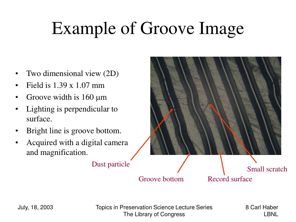 Example of Groove Image
