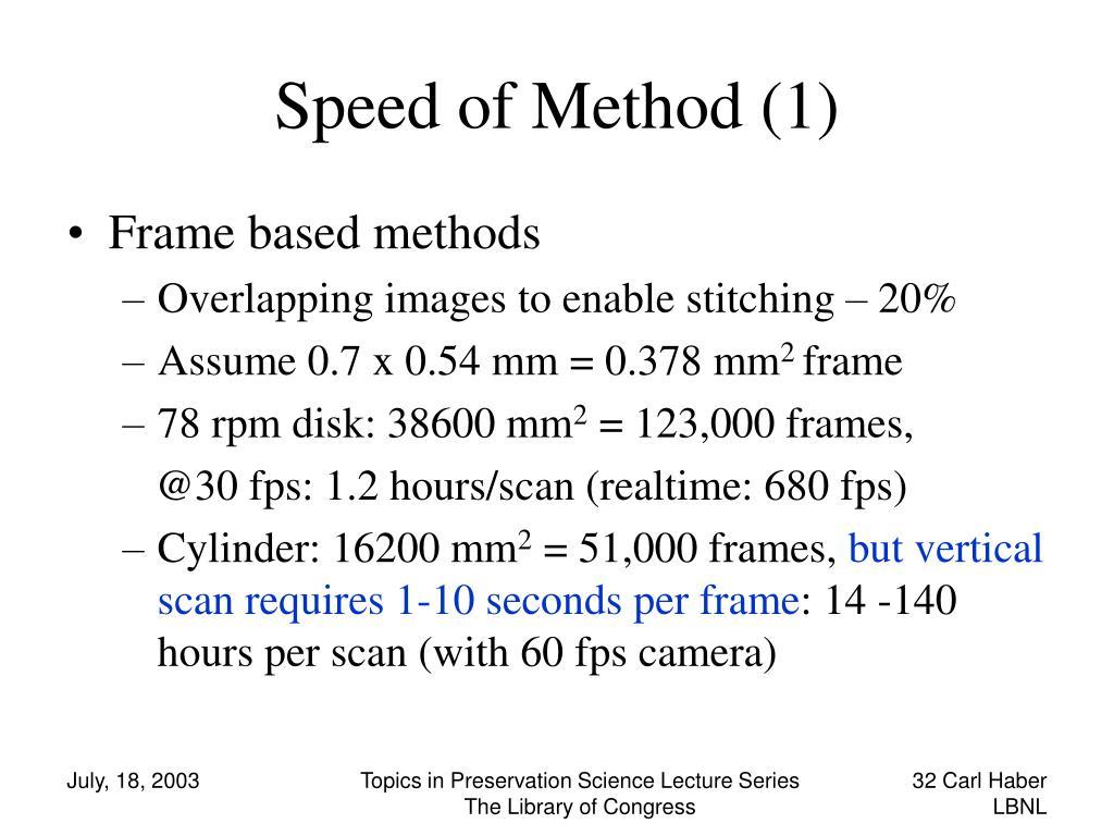 Speed of Method (1)