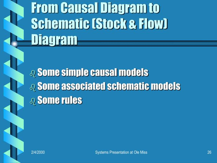 From Causal Diagram to Schematic (Stock & Flow) Diagram