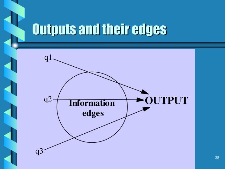 Outputs and their edges