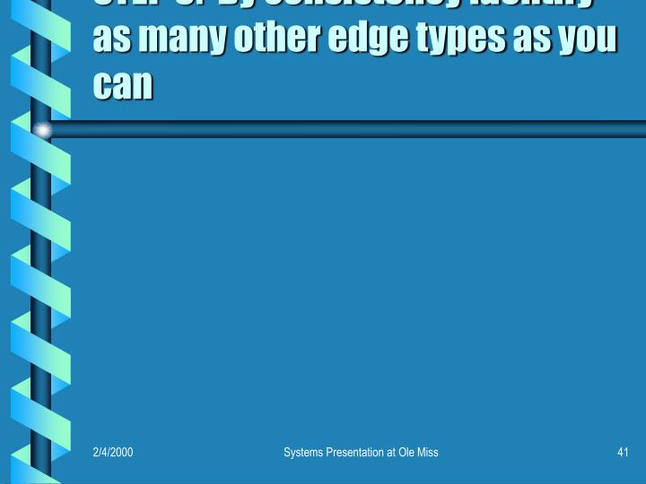 STEP 3:  By consistency identify as many other edge types as you can