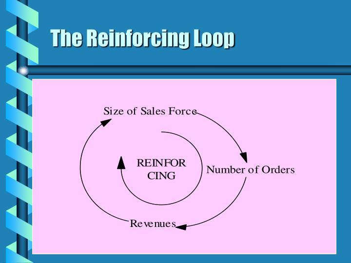 The Reinforcing Loop