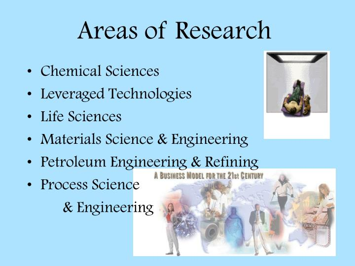 Areas of Research
