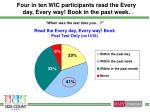 four in ten wic participants read the every day every way book in the past week