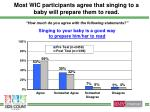 most wic participants agree that singing to a baby will prepare them to read