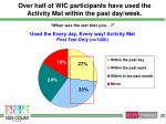 over half of wic participants have used the activity mat within the past day week