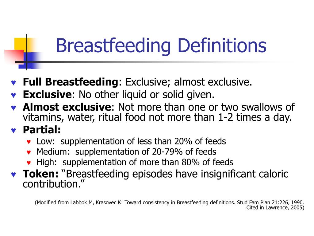 Breastfeeding Definitions