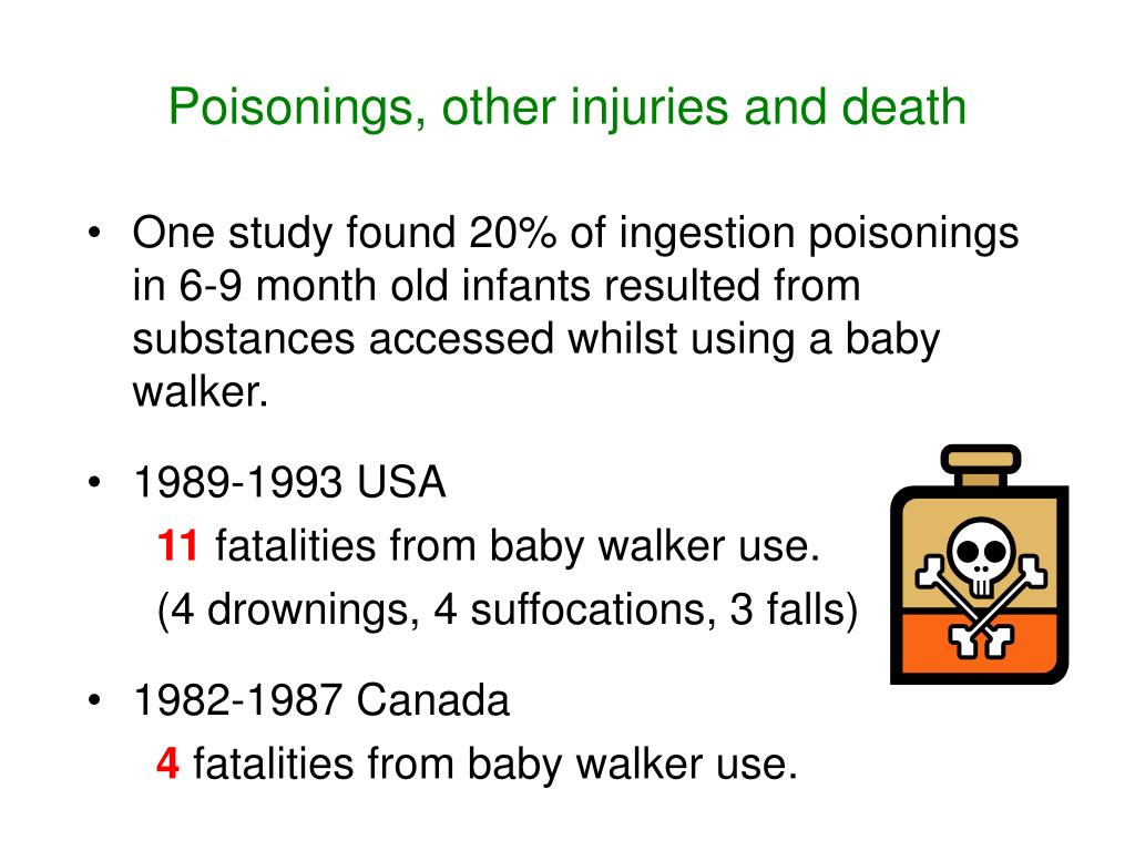 Poisonings, other injuries and death