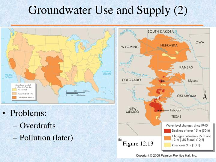 Groundwater use and supply 2