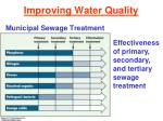 improving water quality31