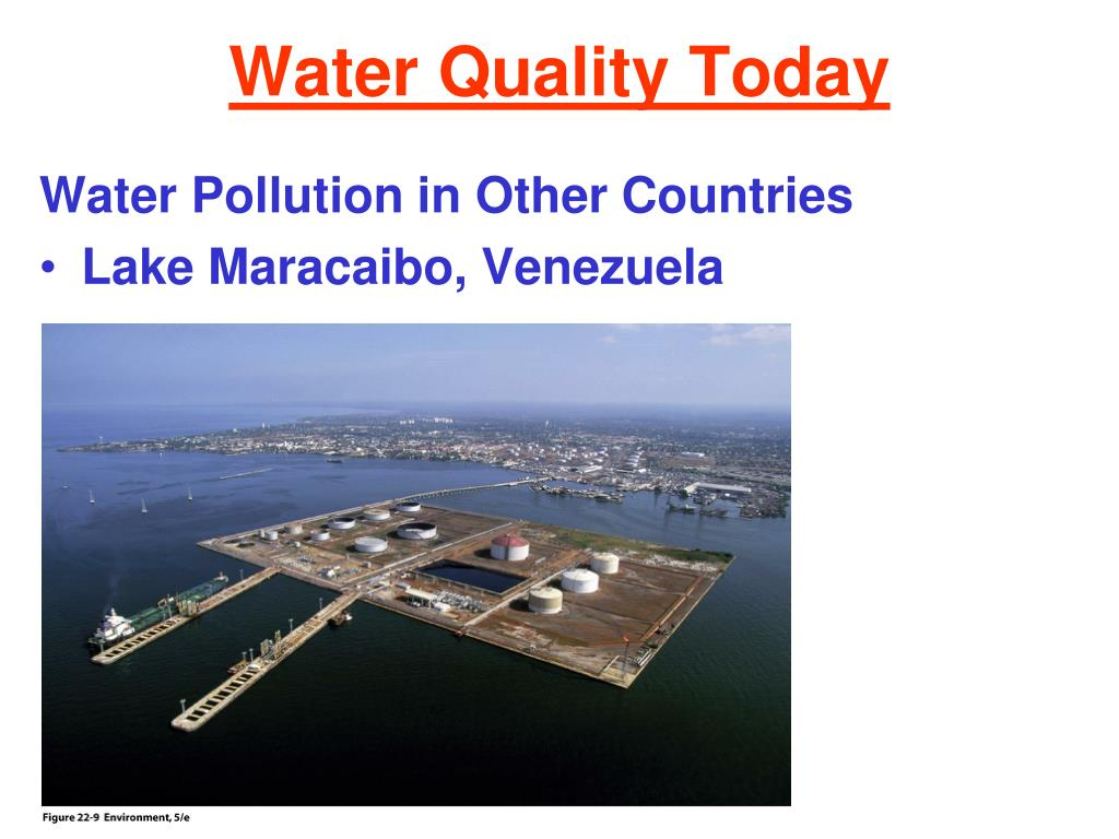 Water Quality Today