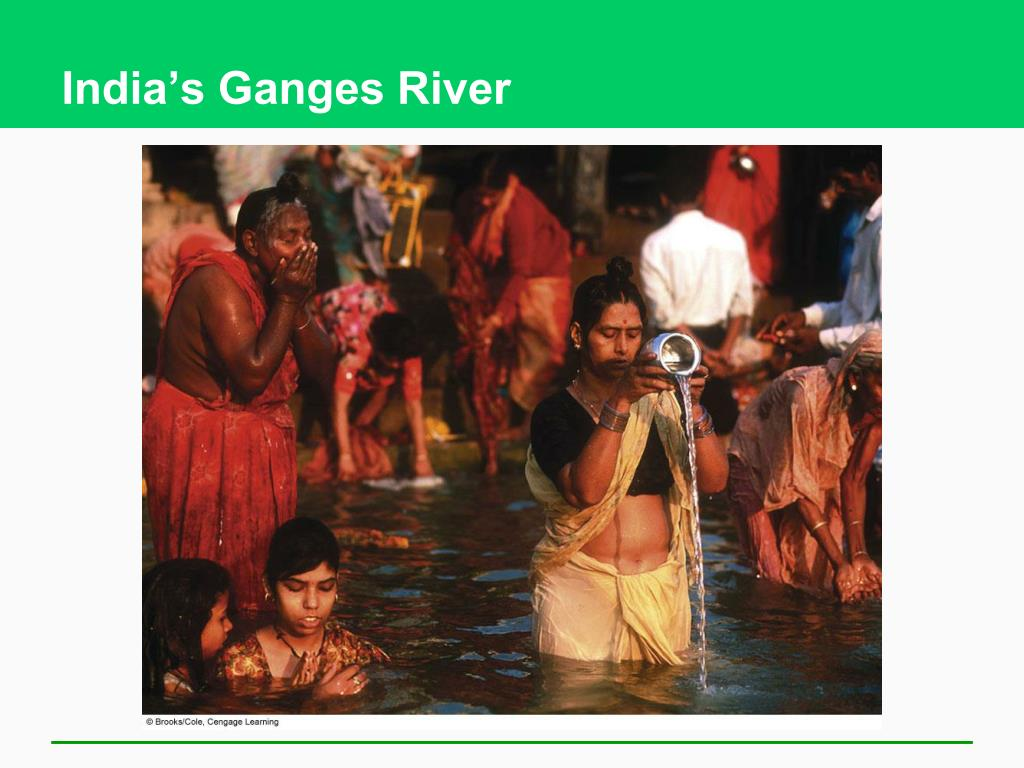 India's Ganges River