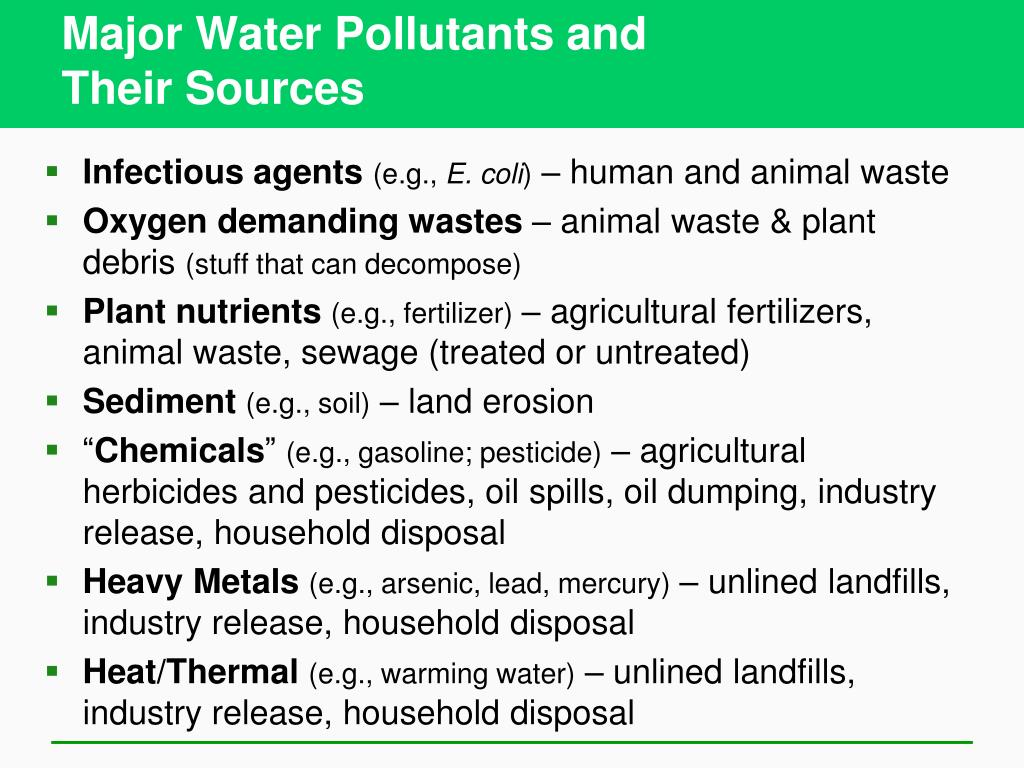 Major Water Pollutants and