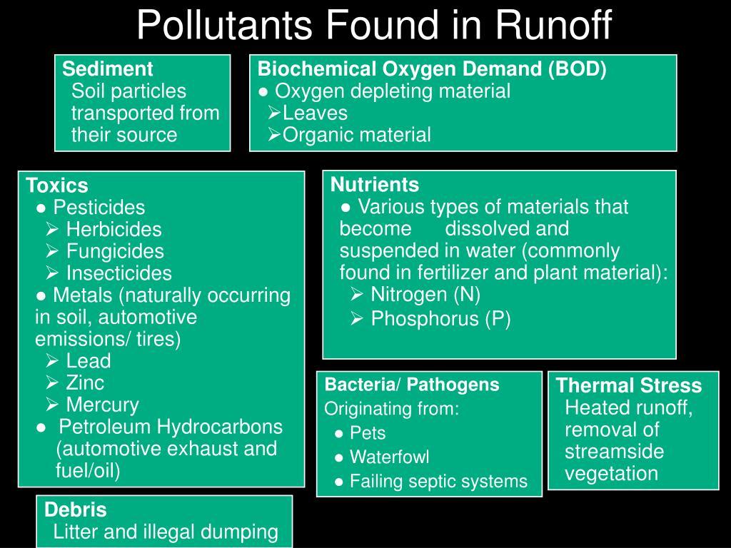 Pollutants Found in Runoff