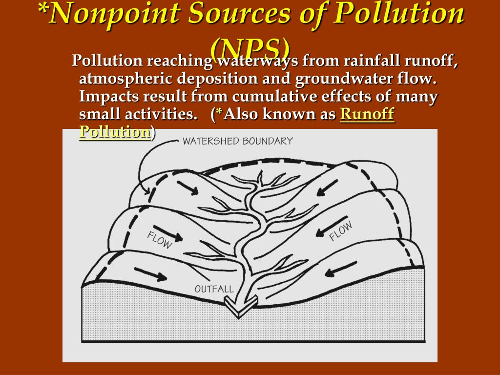 *Nonpoint Sources of Pollution (NPS)