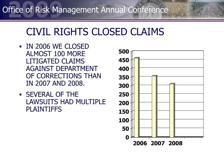 CIVIL RIGHTS CLOSED CLAIMS