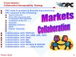 cross industry collaboration interoperability strategy