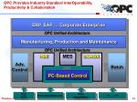 opc provides industry standard interoperability productivity collaboration