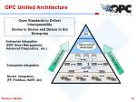 opc unified architecture1