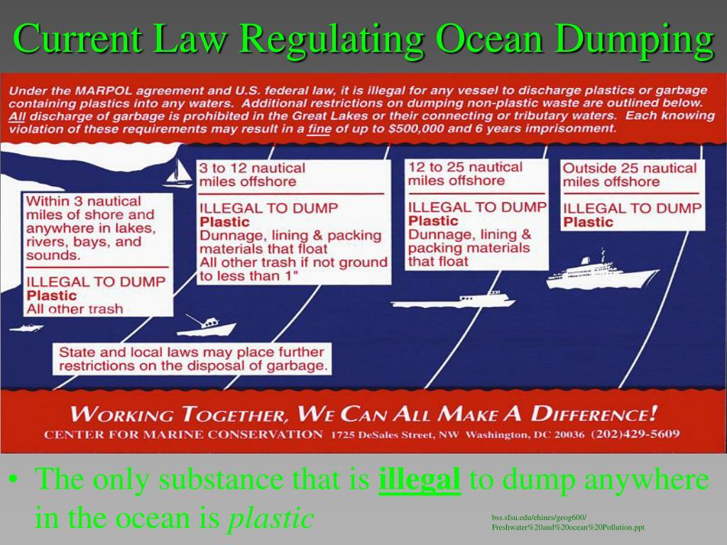 Current Law Regulating Ocean Dumping