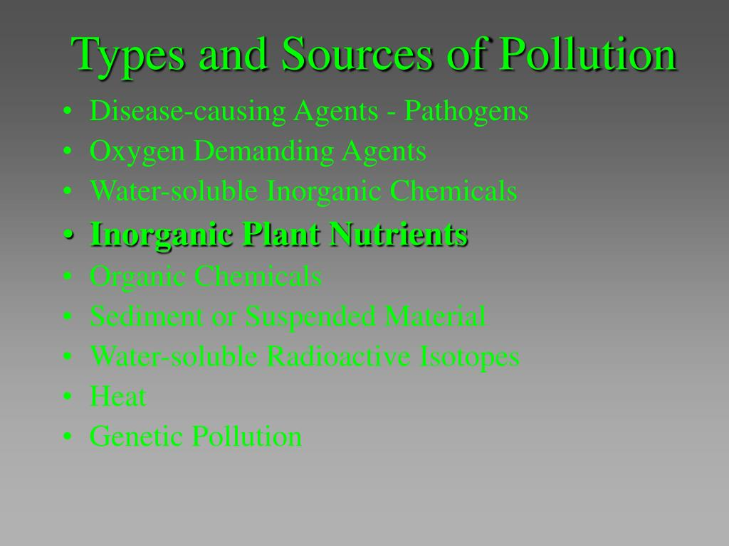 Types and Sources of Pollution
