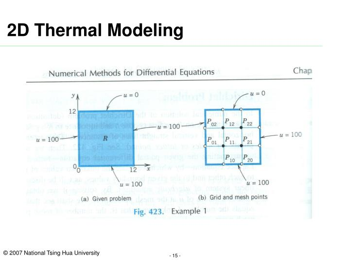 2D Thermal Modeling