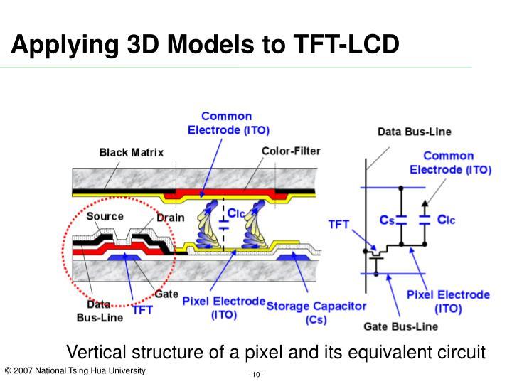 Applying 3D Models to TFT-LCD