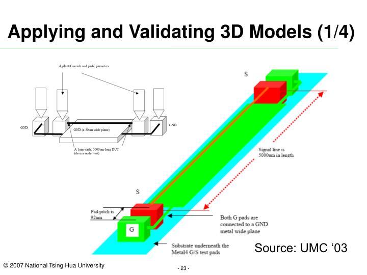 Applying and Validating 3D Models (1/4)