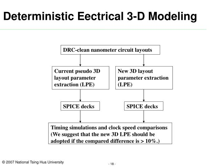 Deterministic Eectrical 3-D Modeling