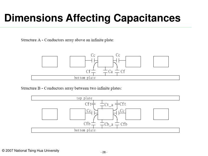 Dimensions Affecting Capacitances