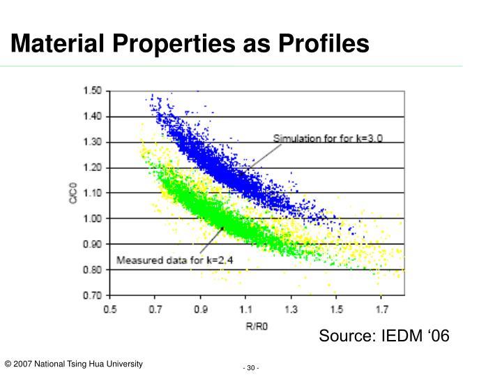 Material Properties as Profiles