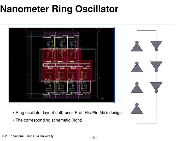 Nanometer Ring Oscillator