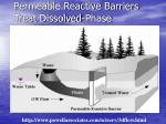 permeable reactive barriers treat dissolved phase