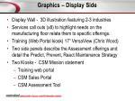 graphics display side