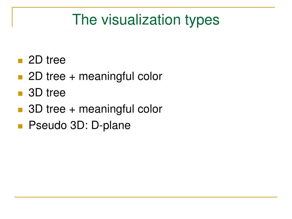 The visualization types