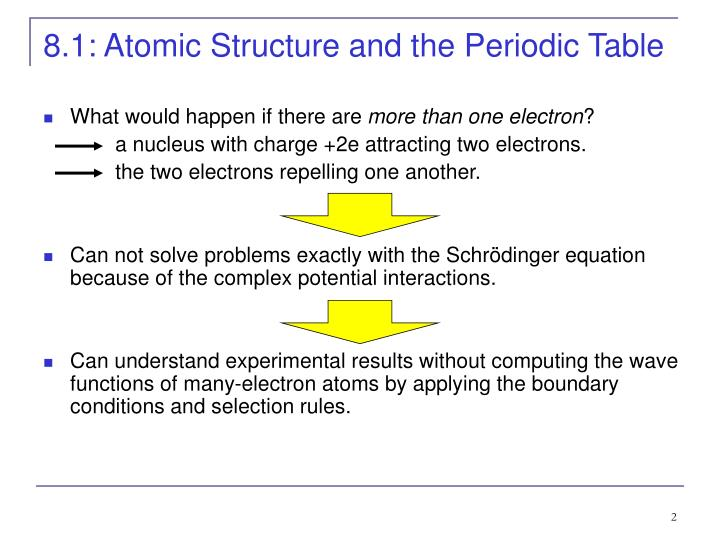 8 1 atomic structure and the periodic table